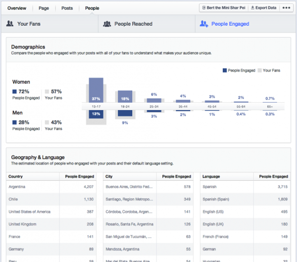 Fb new insights 3 640x564