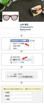 フェイスブッックページの名前が、英語/日本語/中国語/韓国語版でも表示・検索が可能に。