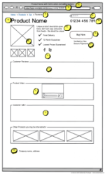 SEO的に見た、ECサイトで「あなたが取り組むべき15のページ要素」2012年版